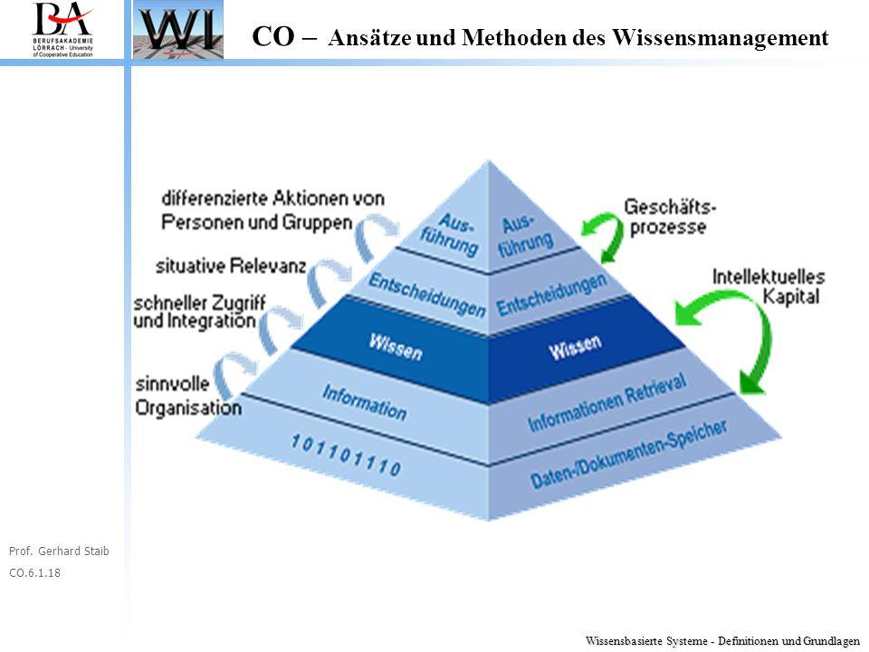 Prof. Gerhard Staib CO.6.1.18 CO – Ansätze und Methoden des Wissensmanagement Wissensbasierte Systeme - Definitionen und Grundlagen