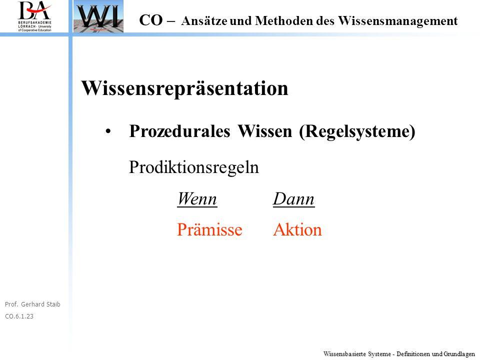 Prof. Gerhard Staib CO.6.1.23 CO – Ansätze und Methoden des Wissensmanagement Wissensrepräsentation Prozedurales Wissen (Regelsysteme) Prodiktionsrege