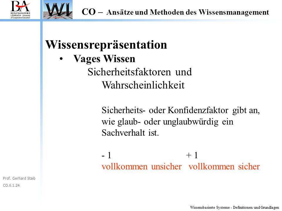 Prof. Gerhard Staib CO.6.1.24 CO – Ansätze und Methoden des Wissensmanagement Wissensrepräsentation Vages Wissen Sicherheitsfaktoren und Wahrscheinlic
