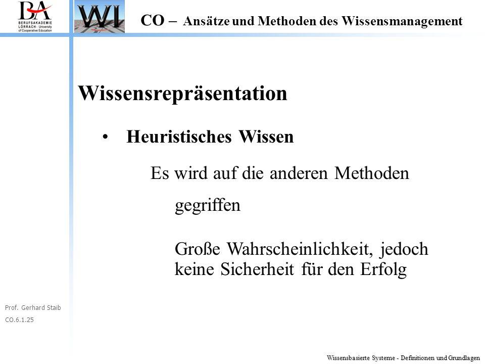 Prof. Gerhard Staib CO.6.1.25 CO – Ansätze und Methoden des Wissensmanagement Wissensrepräsentation Heuristisches Wissen Es wird auf die anderen Metho