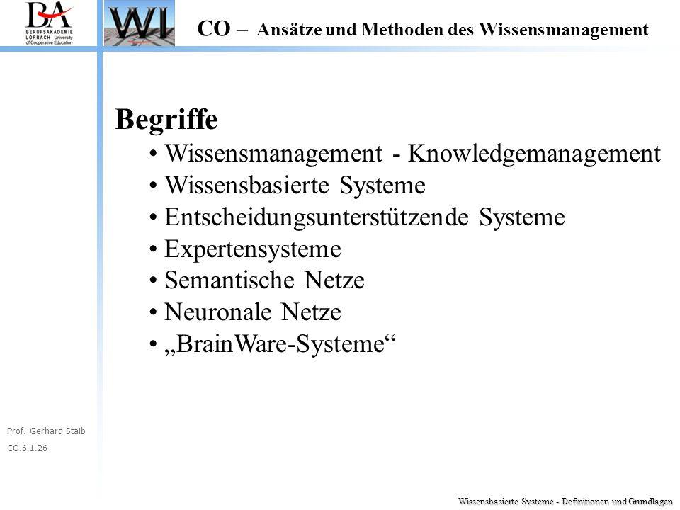 Prof. Gerhard Staib CO.6.1.26 CO – Ansätze und Methoden des Wissensmanagement Begriffe Wissensmanagement - Knowledgemanagement Wissensbasierte Systeme