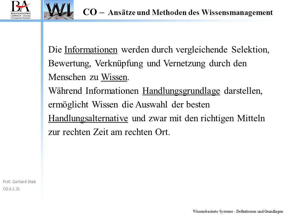 Prof. Gerhard Staib CO.6.1.31 CO – Ansätze und Methoden des Wissensmanagement Die Informationen werden durch vergleichende Selektion, Bewertung, Verkn