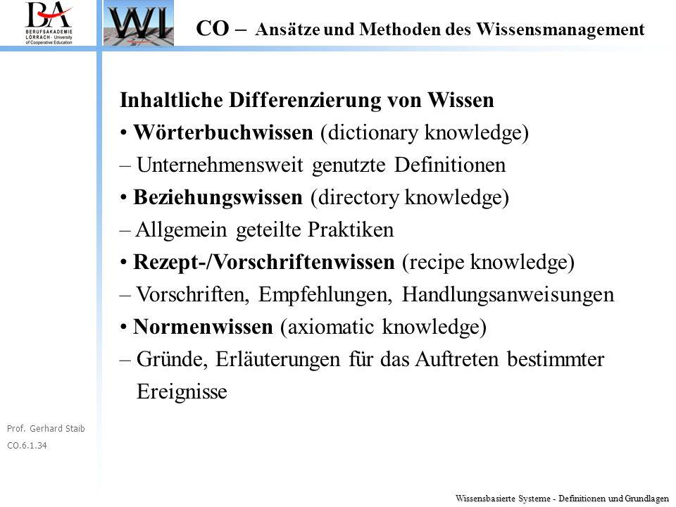 Prof. Gerhard Staib CO.6.1.34 CO – Ansätze und Methoden des Wissensmanagement Inhaltliche Differenzierung von Wissen Wörterbuchwissen (dictionary know