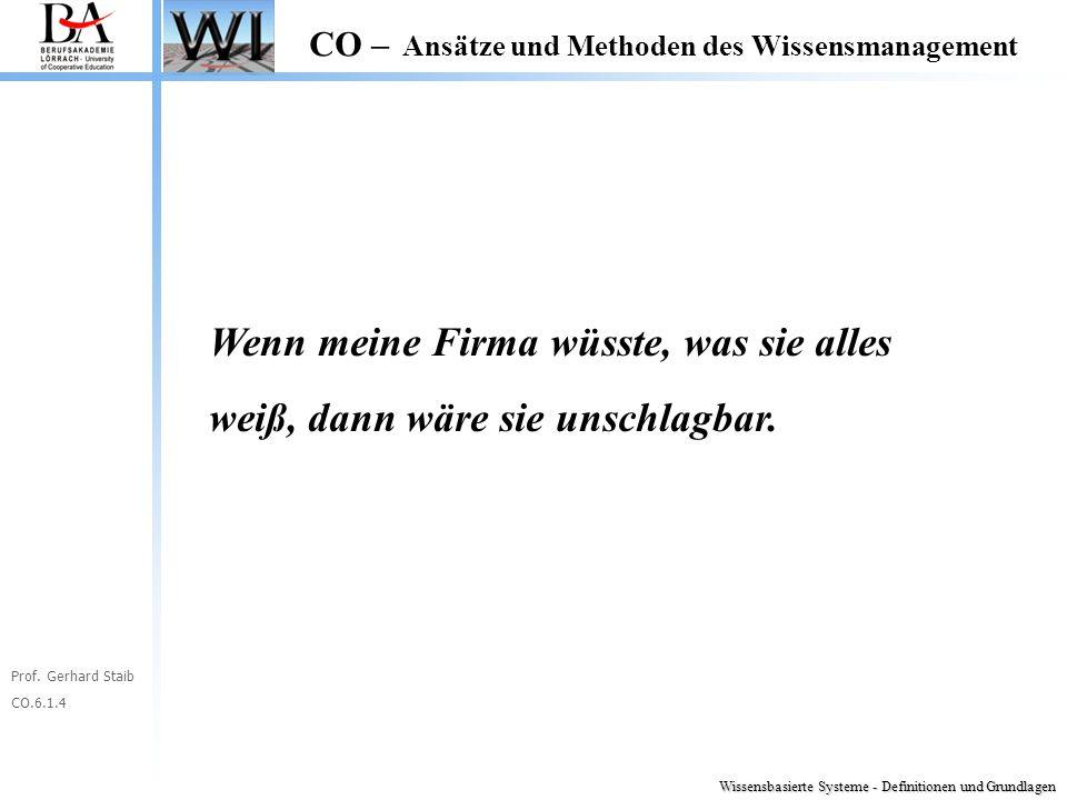 Prof. Gerhard Staib CO.6.1.4 CO – Ansätze und Methoden des Wissensmanagement Wenn meine Firma wüsste, was sie alles weiß, dann wäre sie unschlagbar. W