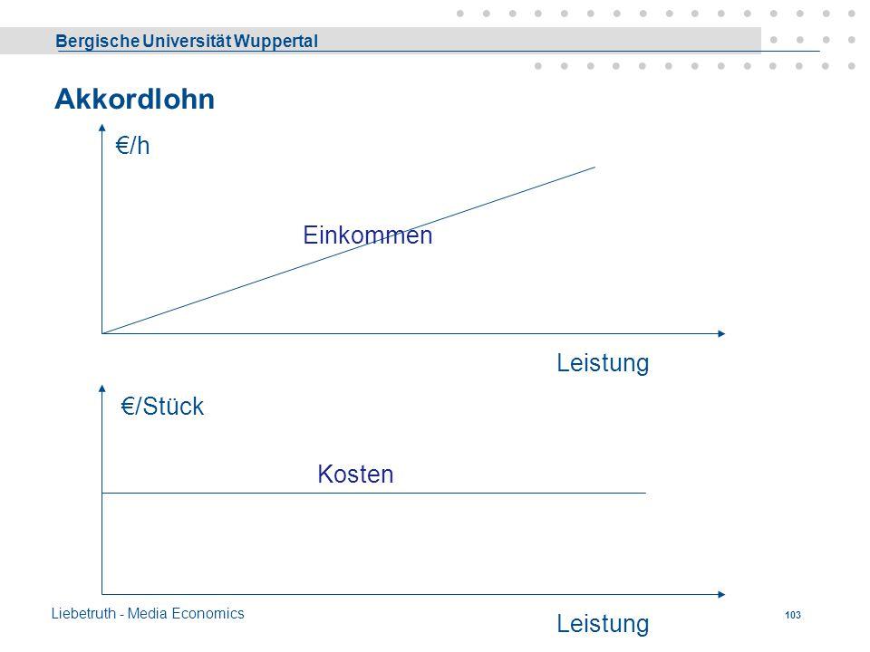 Bergische Universität Wuppertal Liebetruth - Media Economics 102 Zeitlohn €/h Leistung €/Stück Leistung Kosten pro Stück fallen asymptotisch