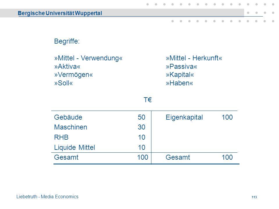 Bergische Universität Wuppertal Liebetruth - Media Economics 112 Dieses Geld wird dazu verwendet, um Gebäude (50), Maschinen(30) Rohstoffe(10) zu erwe