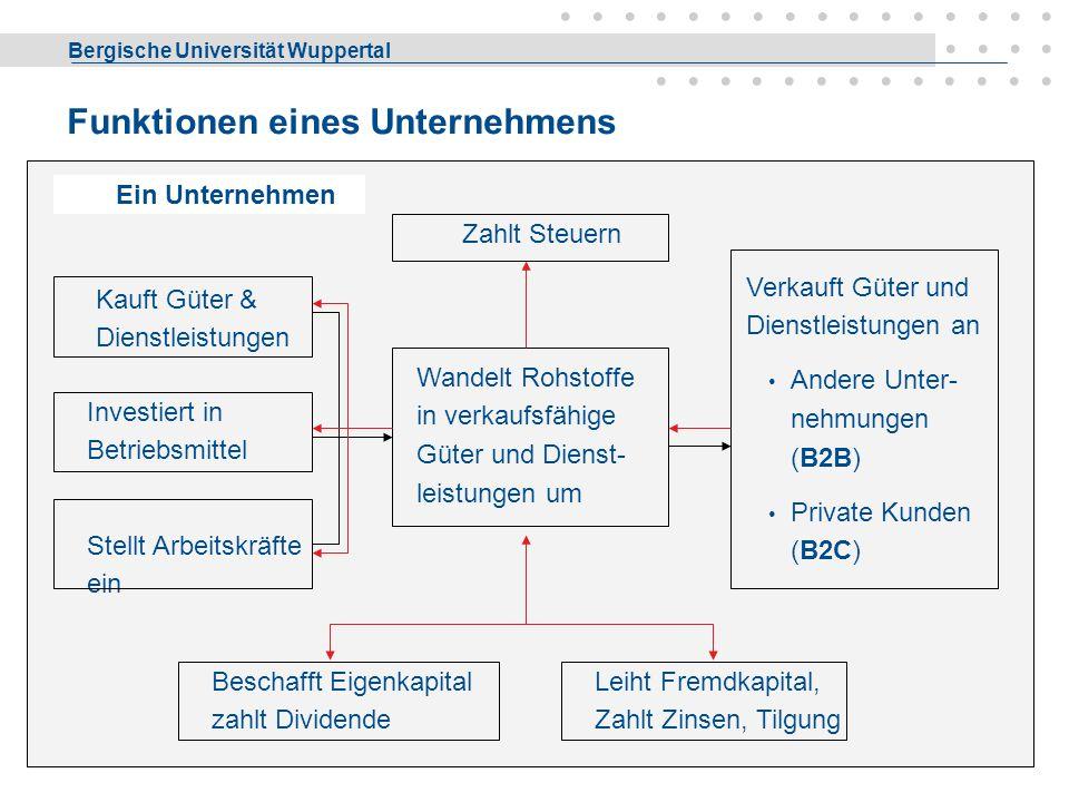Bergische Universität Wuppertal Liebetruth - Media Economics 12 Betrieb - Definition Ein Unternehmen ist eine komplexe, formale Organisation (System),