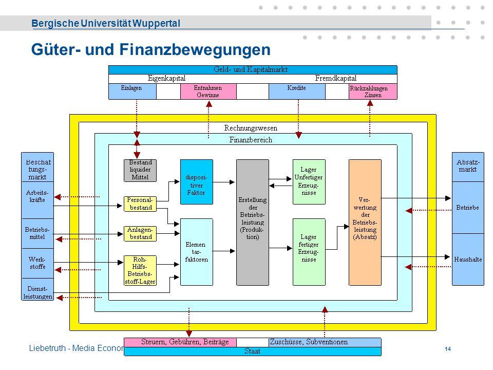Bergische Universität Wuppertal Liebetruth - Media Economics 13 Funktionen eines Unternehmens Wandelt Rohstoffe in verkaufsfähige Güter und Dienst- le