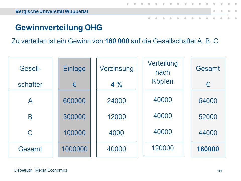 Bergische Universität Wuppertal Liebetruth - Media Economics 153 Eine besondere Frage ist die der Verwendung von Gewinnen. Nach § 58, Abs 2 AktG haben