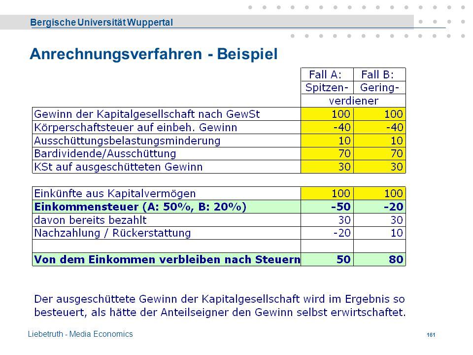 Bergische Universität Wuppertal Liebetruth - Media Economics 160 Steuerliche Behandlung war bis Ende 1976, d.h. bis vor der Reform des Körperschaftste