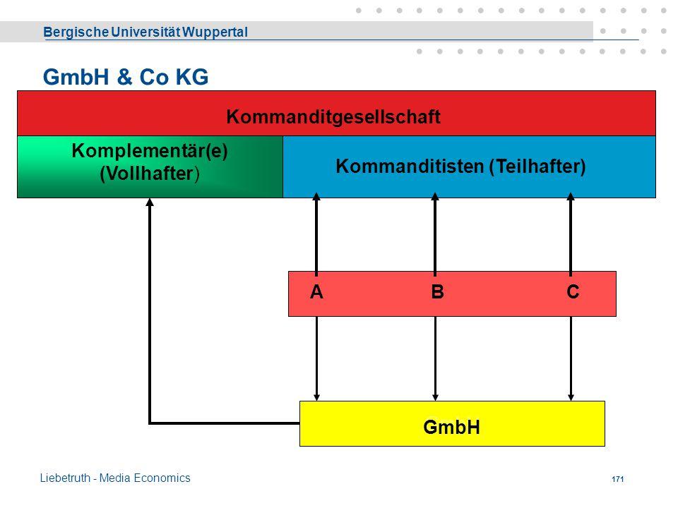 Bergische Universität Wuppertal Liebetruth - Media Economics 170 Aktien- gesellschaft AG Aktionäre A B...... N Haftung auf Kapitaleinlage begrenzt (Ak