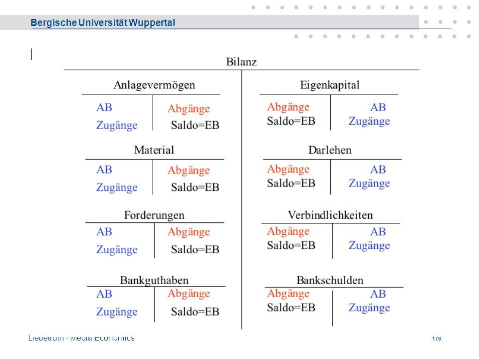 Bergische Universität Wuppertal Liebetruth - Media Economics 175 Bilanz (Schema)