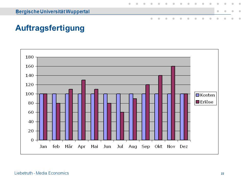 Bergische Universität Wuppertal Liebetruth - Media Economics 21 c) Fertigungsprinzip ca) Einzelfertigung Von einem Produkt wird nur eine Einheit herge