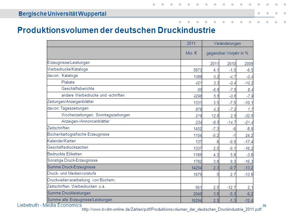 Bergische Universität Wuppertal Liebetruth - Media Economics 34 Betriebe / Beschäftigte 2011 ggü 2000