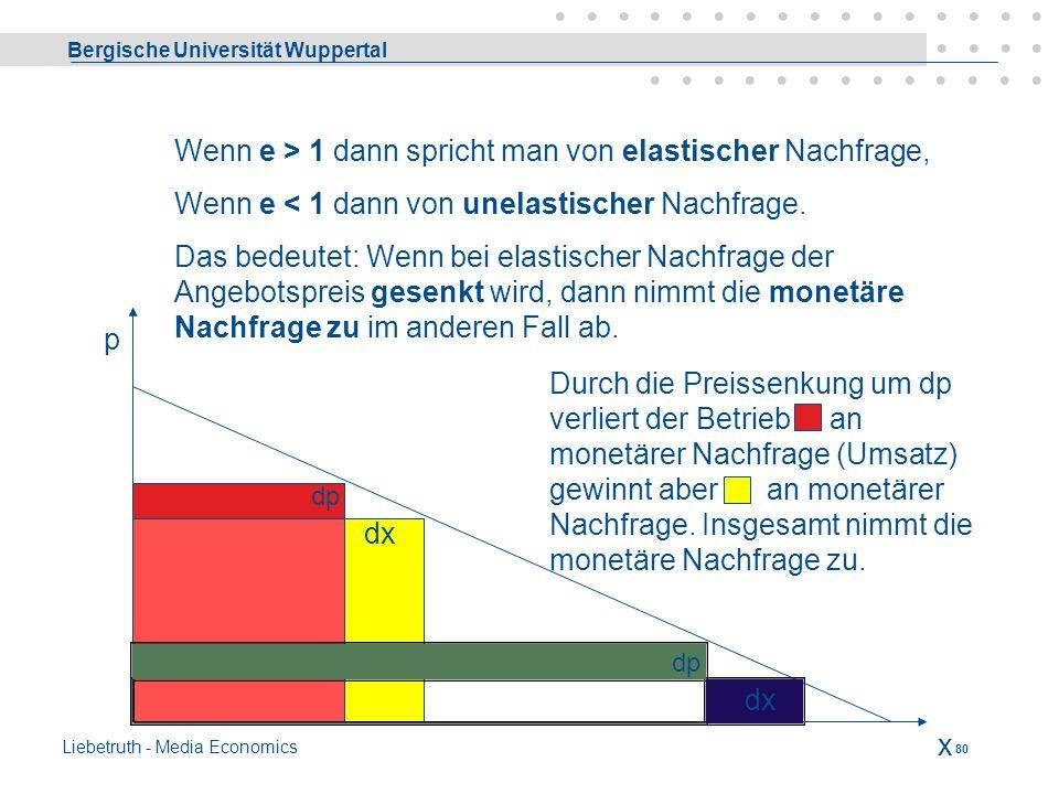 Bergische Universität Wuppertal Liebetruth - Media Economics 79 Die Elastizität der Nachfrage in Bezug auf den Preis ist endlich. Ist sie größer als E