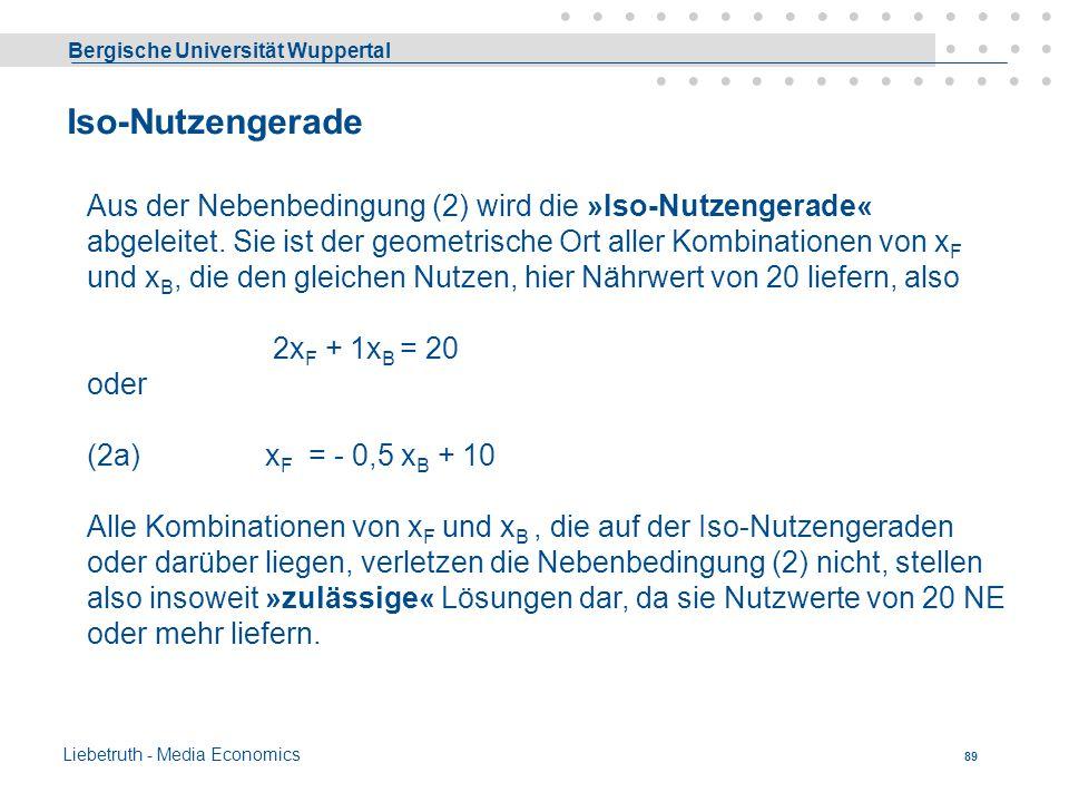 Bergische Universität Wuppertal Liebetruth - Media Economics 88 Zielfunktion -Nebenbedingungen Die optimale Zusammensetzung des Warenkorbs ergibt sich