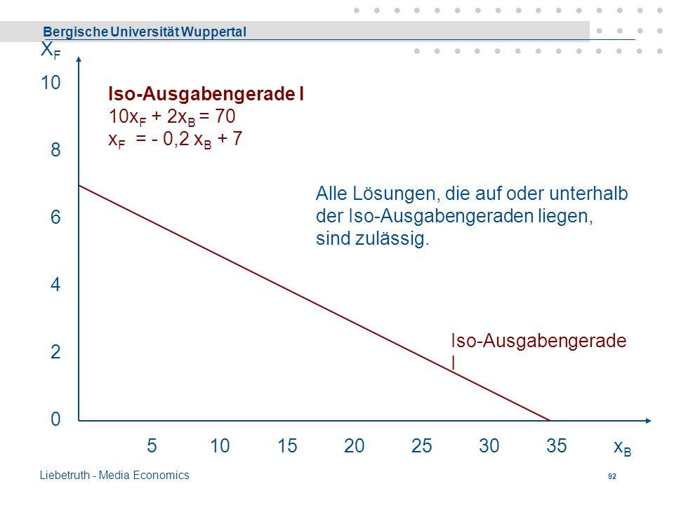 Bergische Universität Wuppertal Liebetruth - Media Economics 91 Iso-Ausgabengerade Alle Kombinationen von x F und x B, die auf der Iso-Ausgabengeraden