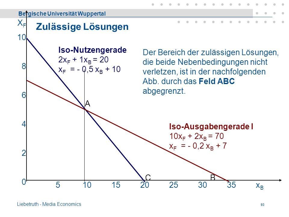 Bergische Universität Wuppertal Liebetruth - Media Economics 92 5101520253035xBxB Iso-Ausgabengerade I 10x F + 2x B = 70 x F = - 0,2 x B + 7 Iso-Ausga