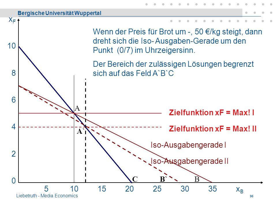 Bergische Universität Wuppertal Liebetruth - Media Economics 95 Neue Lösung durch Preisänderung Aus der Iso-Ausgabengerade I 10x F + 2x B = 70 x F = -