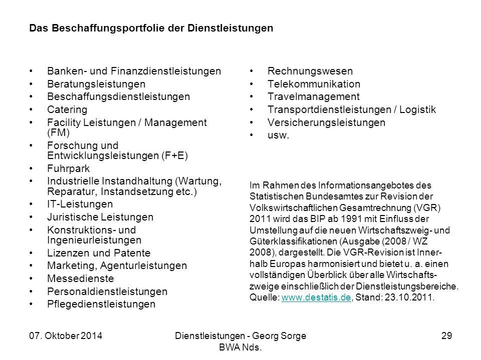 07. Oktober 2014Dienstleistungen - Georg Sorge BWA Nds. 29 Das Beschaffungsportfolie der Dienstleistungen Banken- und Finanzdienstleistungen Beratungs