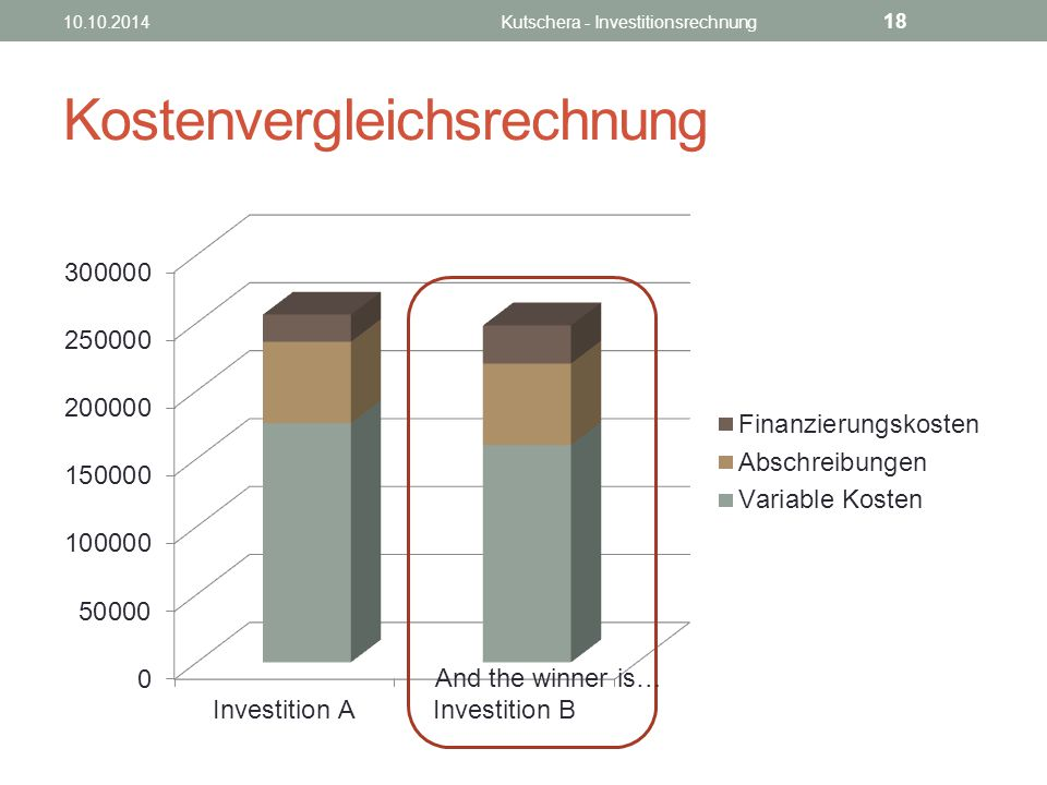 Kostenvergleichsrechnung And the winner is… 10.10.2014Kutschera - Investitionsrechnung 18