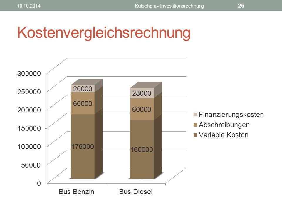 Kostenvergleichsrechnung 10.10.2014Kutschera - Investitionsrechnung 26
