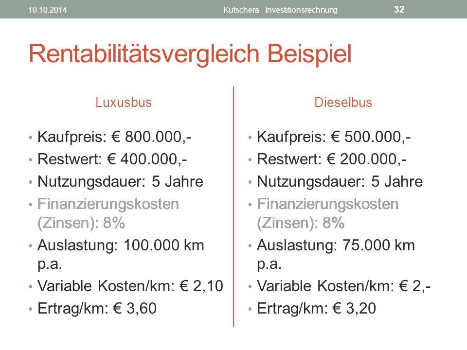 Rentabilitätsvergleich Beispiel Luxusbus Kaufpreis: € 800.000,- Restwert: € 400.000,- Nutzungsdauer: 5 Jahre Finanzierungskosten (Zinsen): 8% Auslastung: 100.000 km p.a.