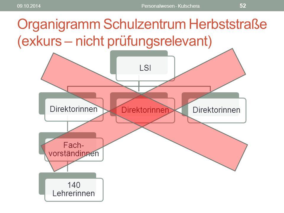 Organigramm Schulzentrum Herbststraße (exkurs – nicht prüfungsrelevant) LSI Direktorinnen Fach- vorständinnen 140 Lehrerinnen Direktorinnen 09.10.2014Personalwesen - Kutschera 52