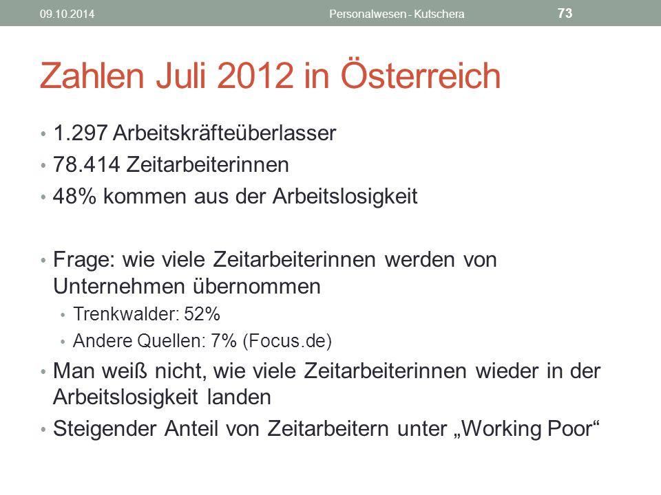 """Zahlen Juli 2012 in Österreich 1.297 Arbeitskräfteüberlasser 78.414 Zeitarbeiterinnen 48% kommen aus der Arbeitslosigkeit Frage: wie viele Zeitarbeiterinnen werden von Unternehmen übernommen Trenkwalder: 52% Andere Quellen: 7% (Focus.de) Man weiß nicht, wie viele Zeitarbeiterinnen wieder in der Arbeitslosigkeit landen Steigender Anteil von Zeitarbeitern unter """"Working Poor 09.10.2014Personalwesen - Kutschera 73"""