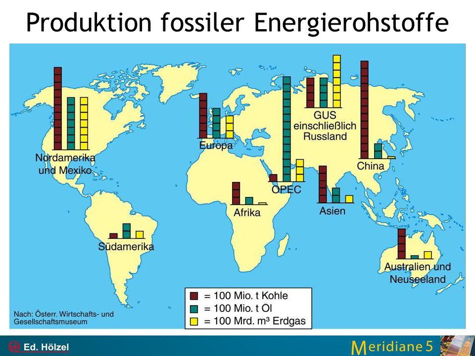 Produktion fossiler Energierohstoffe