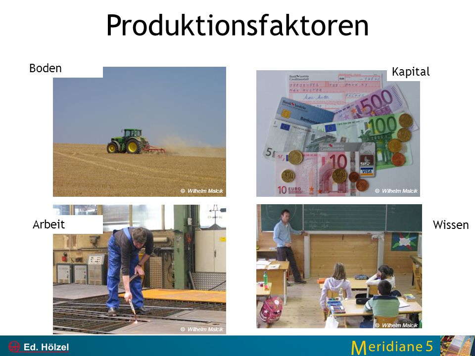 Produktionsfaktoren Boden Arbeit Kapital Wissen © Wilhelm Malcik