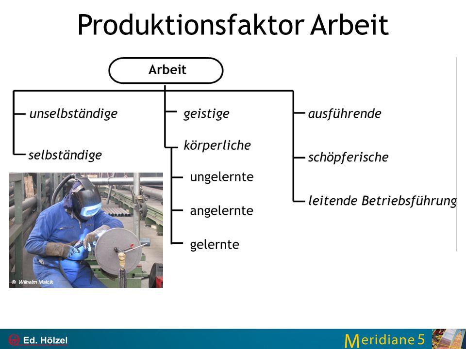 Produktionsfaktor Arbeit © Wilhelm Malcik