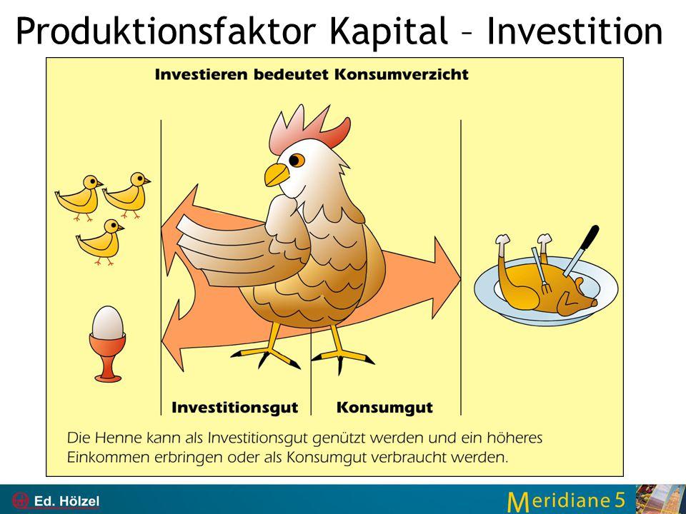 Produktionsfaktor Kapital – Investition