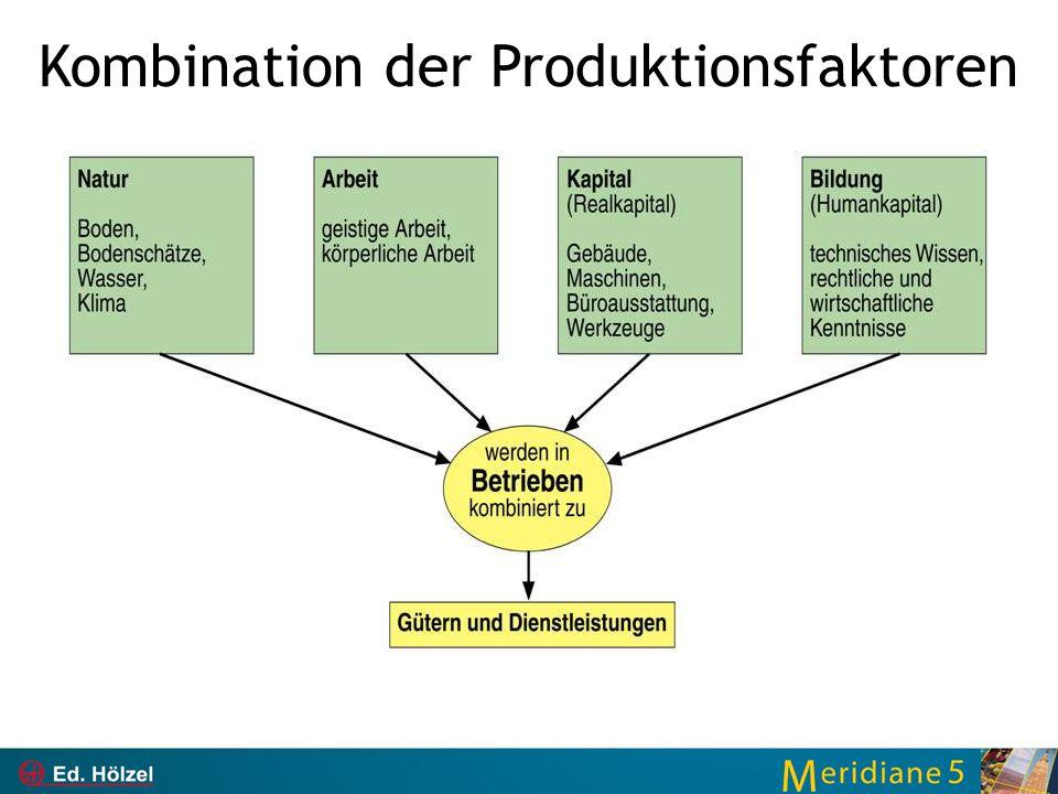 Kombination der Produktionsfaktoren