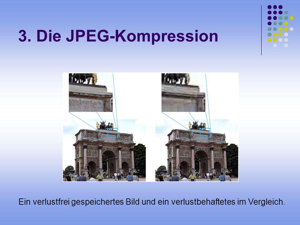 3.Die JPEG-Kompression Ablauf: 1. Umwandlung ins YCbCr oder YUV Farbmodell 2.