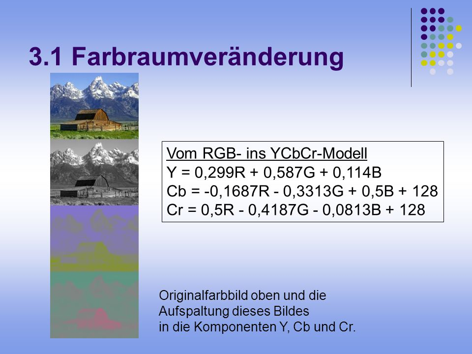 3.1 Farbraumveränderung Originalfarbbild oben und die Aufspaltung dieses Bildes in die Komponenten Y, Cb und Cr. Vom RGB- ins YCbCr-Modell Y = 0,299R