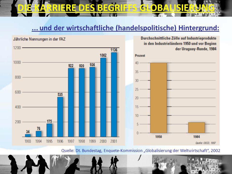 """Quelle: Dt. Bundestag, Enquete-Kommission """"Globalisierung der Weltwirtschaft"""", 2002 DIE KARRIERE DES BEGRIFFS GLOBALISIERUNG... und der wirtschaftlich"""
