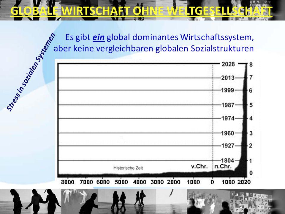 Es gibt ein global dominantes Wirtschaftssystem, aber keine vergleichbaren globalen Sozialstrukturen Stress in sozialen Systemen GLOBALE WIRTSCHAFT OH