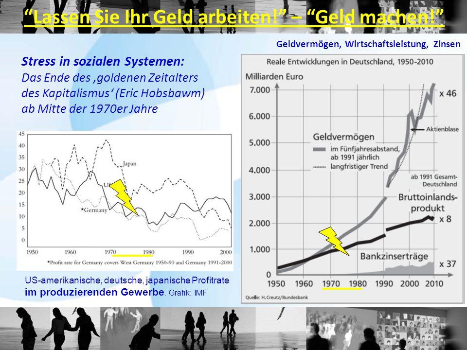 Geldvermögen, Wirtschaftsleistung, Zinsen Stress in sozialen Systemen: Das Ende des 'goldenen Zeitalters des Kapitalismus' (Eric Hobsbawm) ab Mitte de