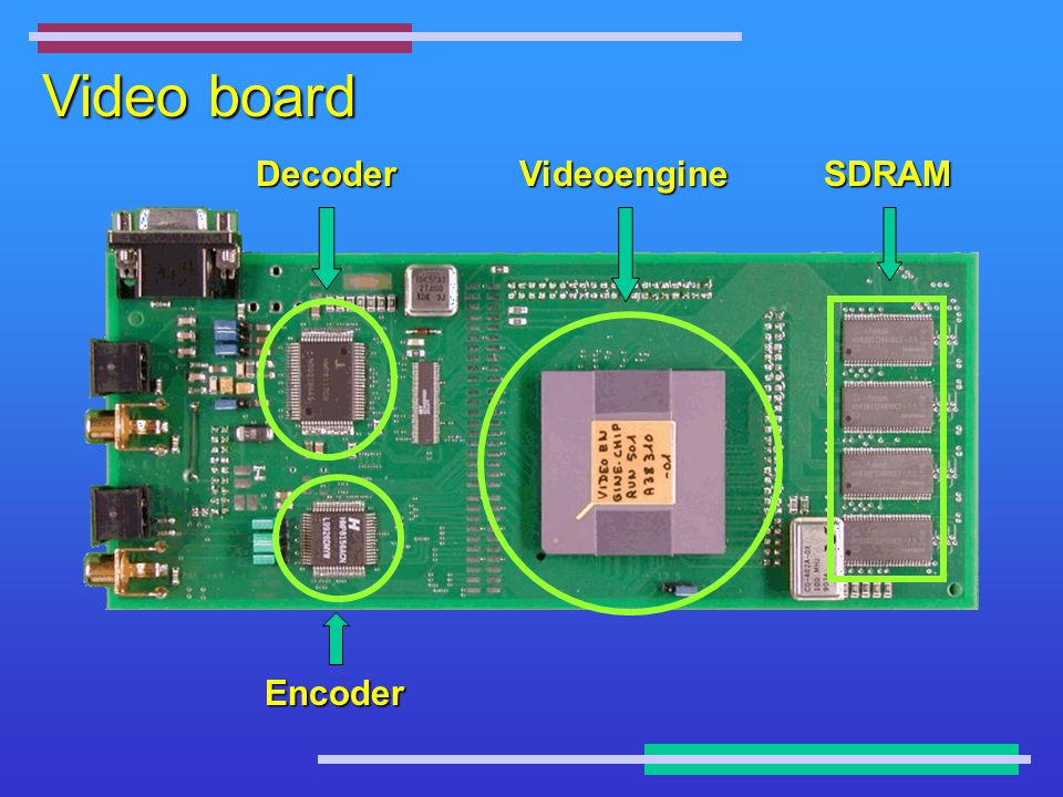 PLX 9080 Xilinx FPGA PCI board