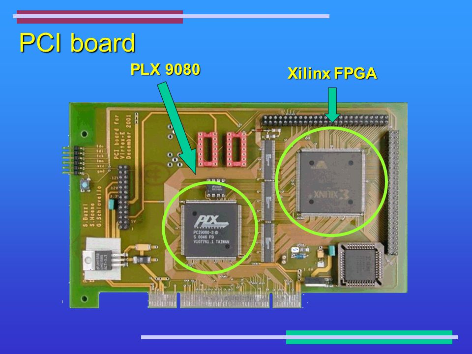 PCI: 32 Sitze Ausgang Treiber PCI Bus PLX 9080 Low-level GUI Xilinx FPGA Videoengine Festplatte DecoderEncoder Benutzer Eingabe Eingang Konfiguration Kompression Dekompression