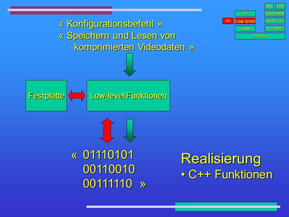 « Konfigurationsbefehl » « Speichern und Lesen von komprimierten Videodaten » « 01110101 00110010 00111110 » Realisierung C++ Funktionen C++ Funktione