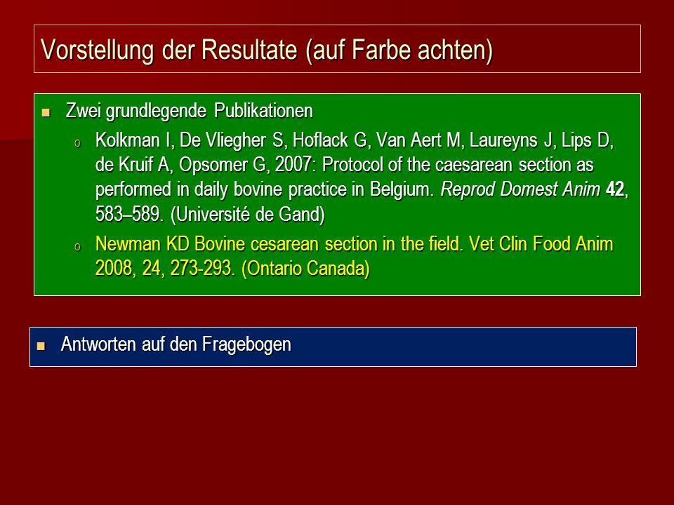 Vorstellung der Resultate (auf Farbe achten) Zwei grundlegende Publikationen Zwei grundlegende Publikationen o Kolkman I, De Vliegher S, Hoflack G, Va
