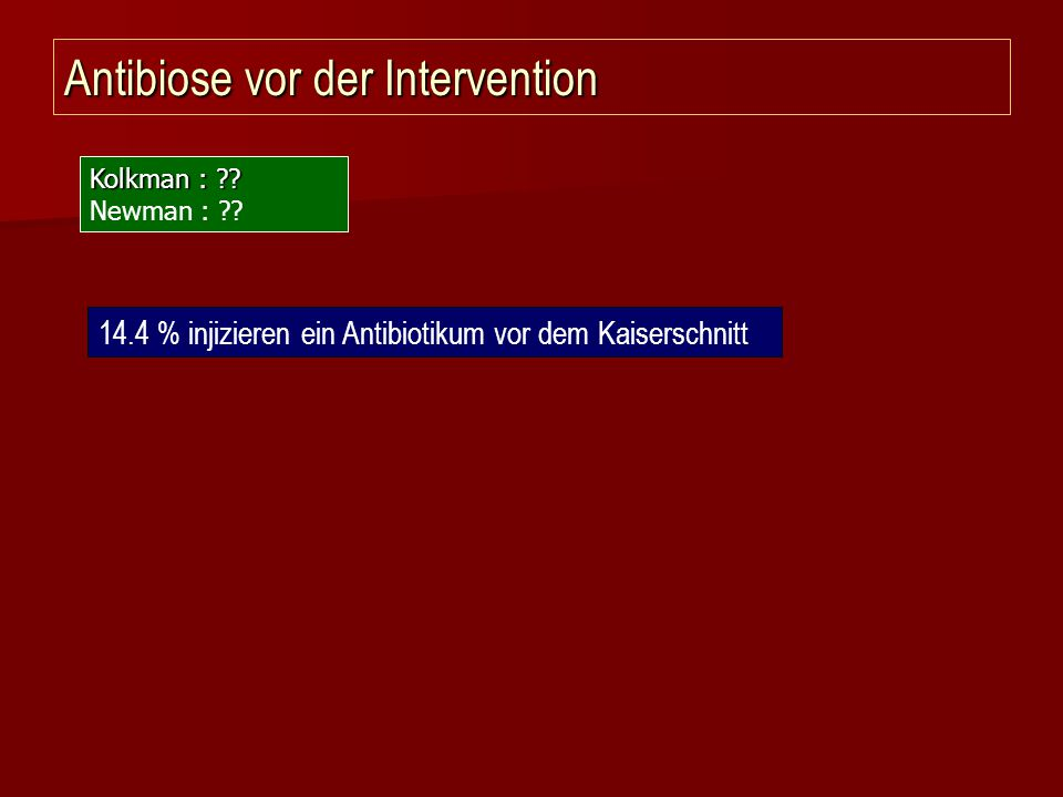 Antibiose vor der Intervention Kolkman : ?? Newman : ?? 14.4 % injizieren ein Antibiotikum vor dem Kaiserschnitt