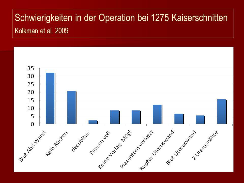 Schwierigkeiten in der Operation bei 1275 Kaiserschnitten Kolkman et al. 2009