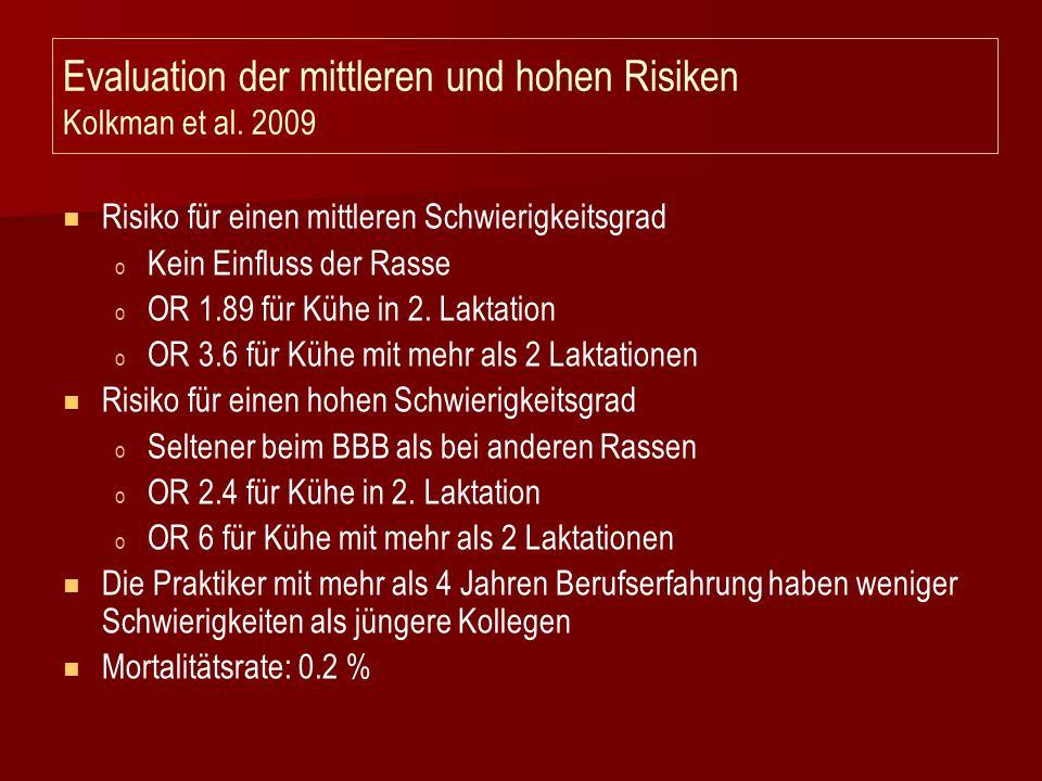 Evaluation der mittleren und hohen Risiken Kolkman et al. 2009 Risiko für einen mittleren Schwierigkeitsgrad o o Kein Einfluss der Rasse o o OR 1.89 f