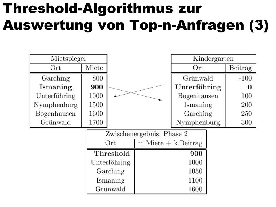 Threshold-Algorithmus zur Auswertung von Top_n-Anfragen
