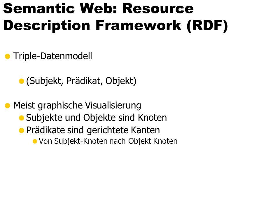 Semantic Web: Resource Description Framework (RDF)  Triple-Datenmodell  (Subjekt, Prädikat, Objekt)  Meist graphische Visualisierung  Subjekte und Objekte sind Knoten  Prädikate sind gerichtete Kanten  Von Subjekt-Knoten nach Objekt Knoten