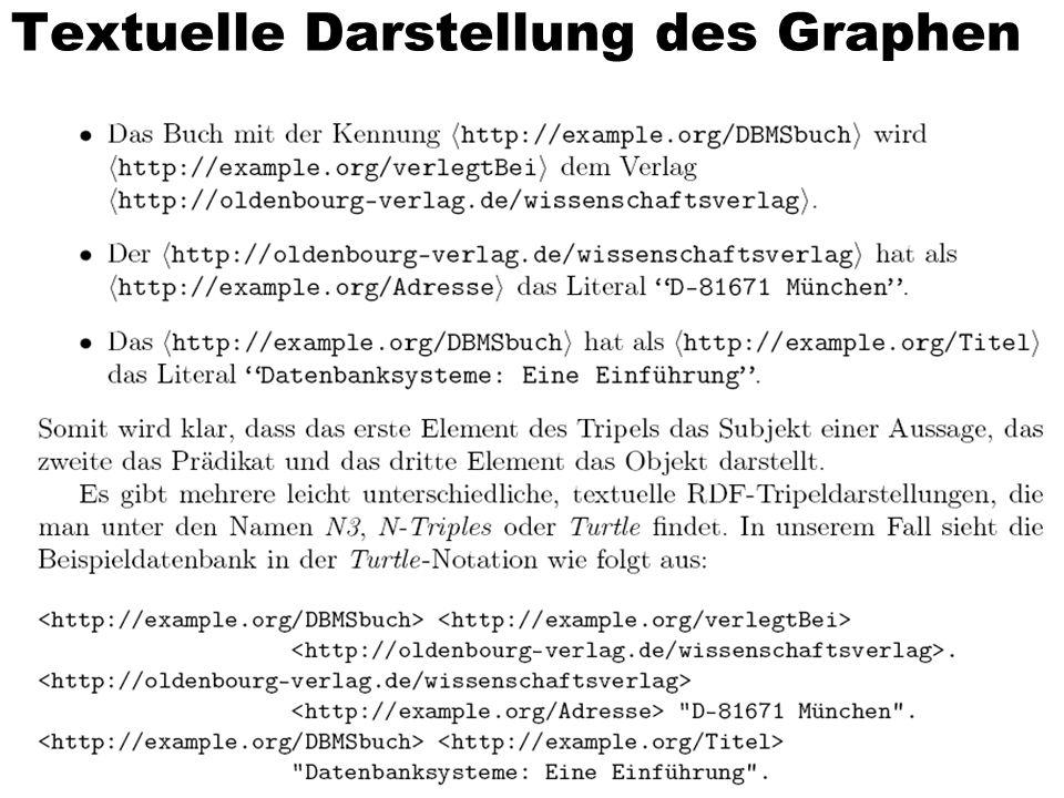 Textuelle Darstellung des Graphen