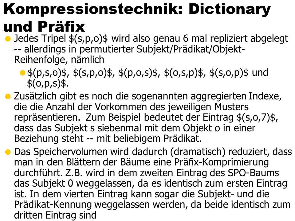 Kompressionstechnik: Dictionary und Präfix  Jedes Tripel $(s,p,o)$ wird also genau 6 mal repliziert abgelegt -- allerdings in permutierter Subjekt/Prädikat/Objekt- Reihenfolge, nämlich  $(p,s,o)$, $(s,p,o)$, $(p,o,s)$, $(o,s,p)$, $(s,o,p)$ und $(o,p,s)$.